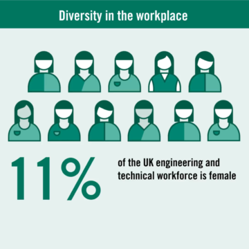 Skills survey animated infographic