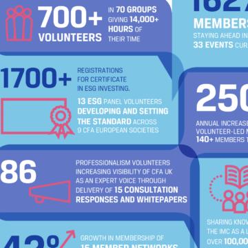 Volunteer drive social assets toolkit